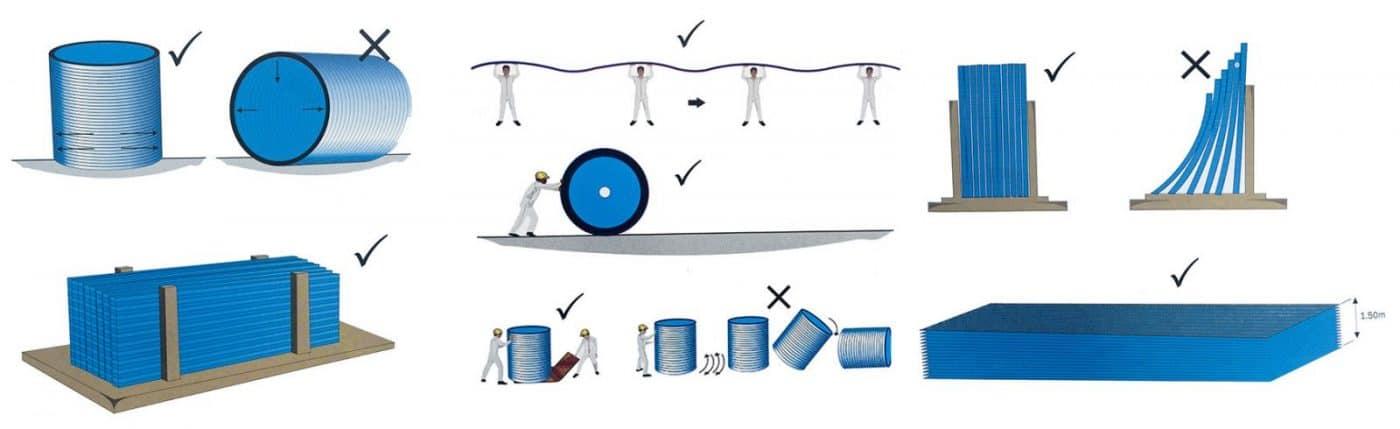 phương pháp vận chuyển và bảo quản tấm lợp lấy sáng rỗng ruột